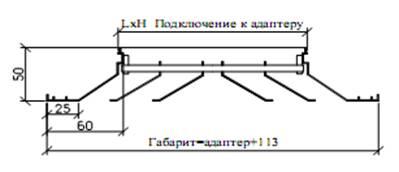 схема квадратного дифузора ПДК